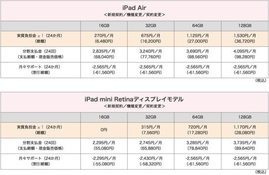 ドコモ iPad 代金